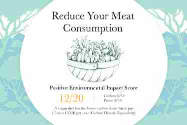 Sustainable travel Reduce your meat consumption